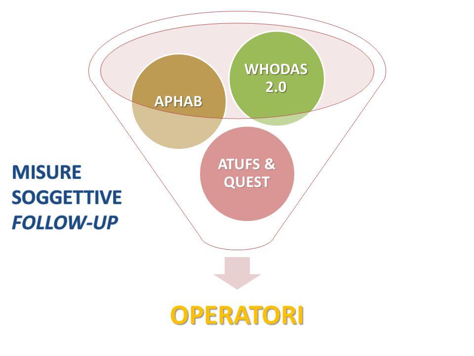 OPERATORI ATUFS & QUEST APHAB WHODA S 2.0