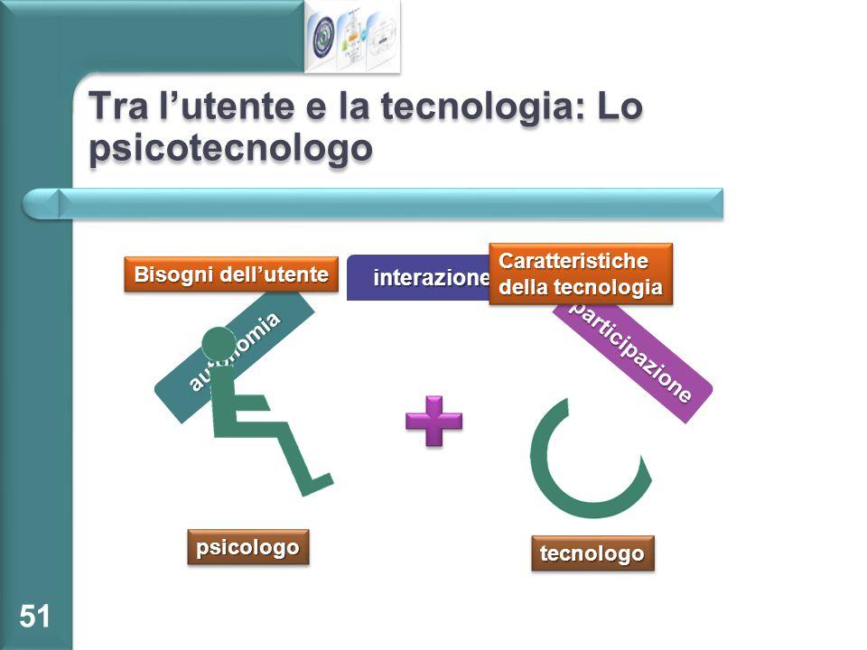 autonomia interazione participazione Tra l'utente e la tecnologia: Lo psicotecnologo 51 Bisogni dell'utente psicologopsicologo Caratteristiche della t