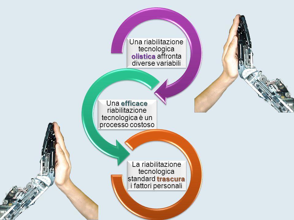 ATA process – 1° ciclo: Processo di abbinamento: Relazione dello psicologo E-Tran  E-Tran  – Ne è entusiasta, consapevole del suo potenziale comunicativo, attraverso cui può soddisfare sia la necessità di una maggiore autonomia nella comunicazione sia il suo desiderio di interagire con un numero maggiore di persone.