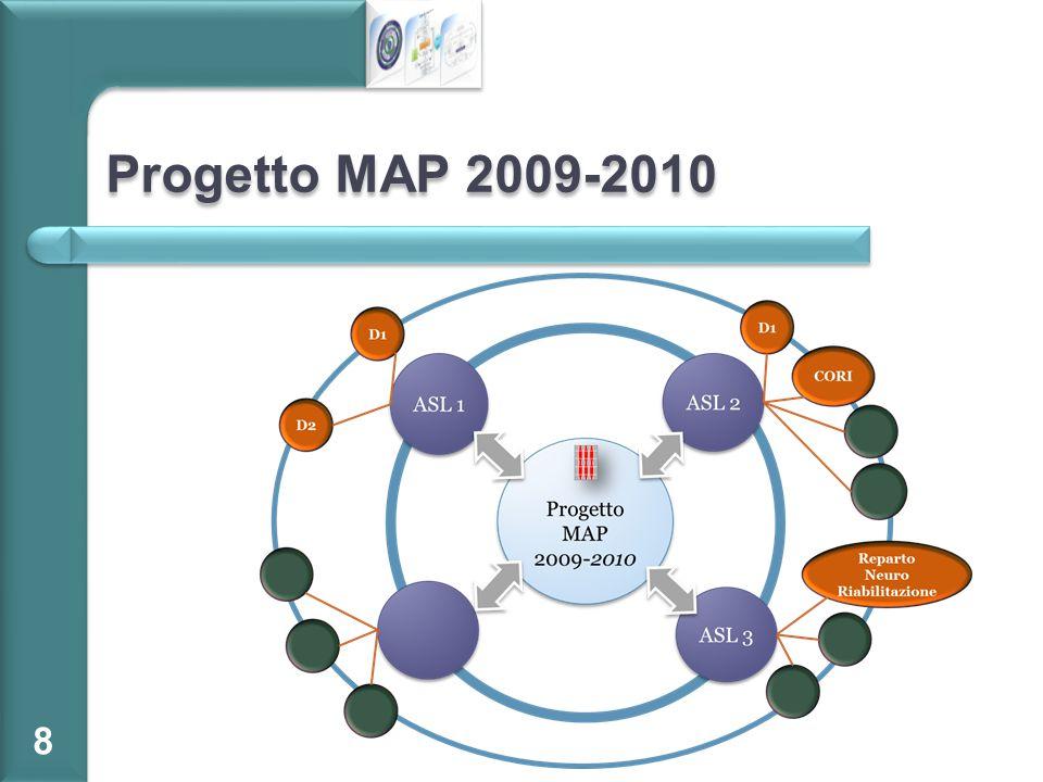 L'ATA process alla luce del modello biopsicosociale dell'ICF Condizioni di salute (disturbo o malattia) Funzioni e Strutture corporee AttivitàPartecipazione Fattori ambientali Fattori personali 19 Benessere MPT Diagnosi medica Processo condotto dall'utente Supporto e follow-up Soluzione Assistiva