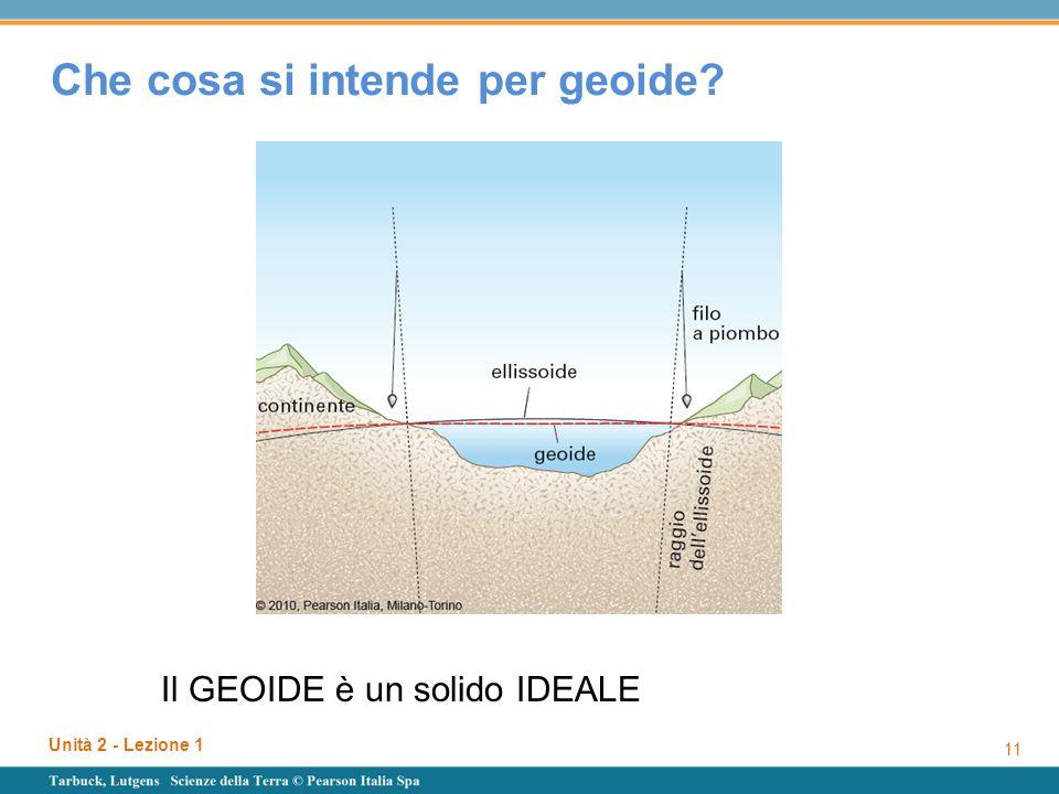 Unità 2 - Lezione 1 11 Che cosa si intende per geoide? Il GEOIDE è un solido IDEALE