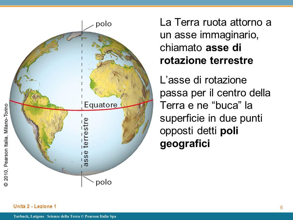Unità 2 - Lezione 1 6 La Terra ruota attorno a un asse immaginario, chiamato asse di rotazione terrestre L'asse di rotazione passa per il centro della