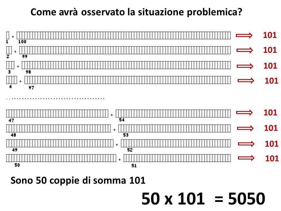 Come avrà osservato la situazione problemica? 101 Sono 50 coppie di somma 101 50 x 101 = 5050