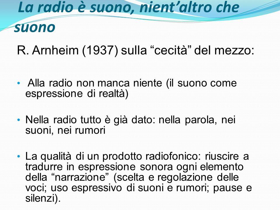 """La radio è suono, nient'altro che suono R. Arnheim (1937) sulla """"cecità"""" del mezzo: Alla radio non manca niente (il suono come espressione di realtà)"""