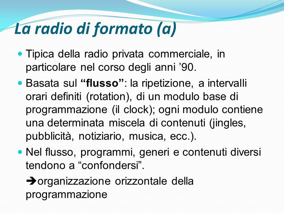La radio di formato (b) Nella radio di formato, la programmazione si ripete a intervalli regolari quotidiani (con piccole variazioni per fascia oraria e tipo di pubblico).