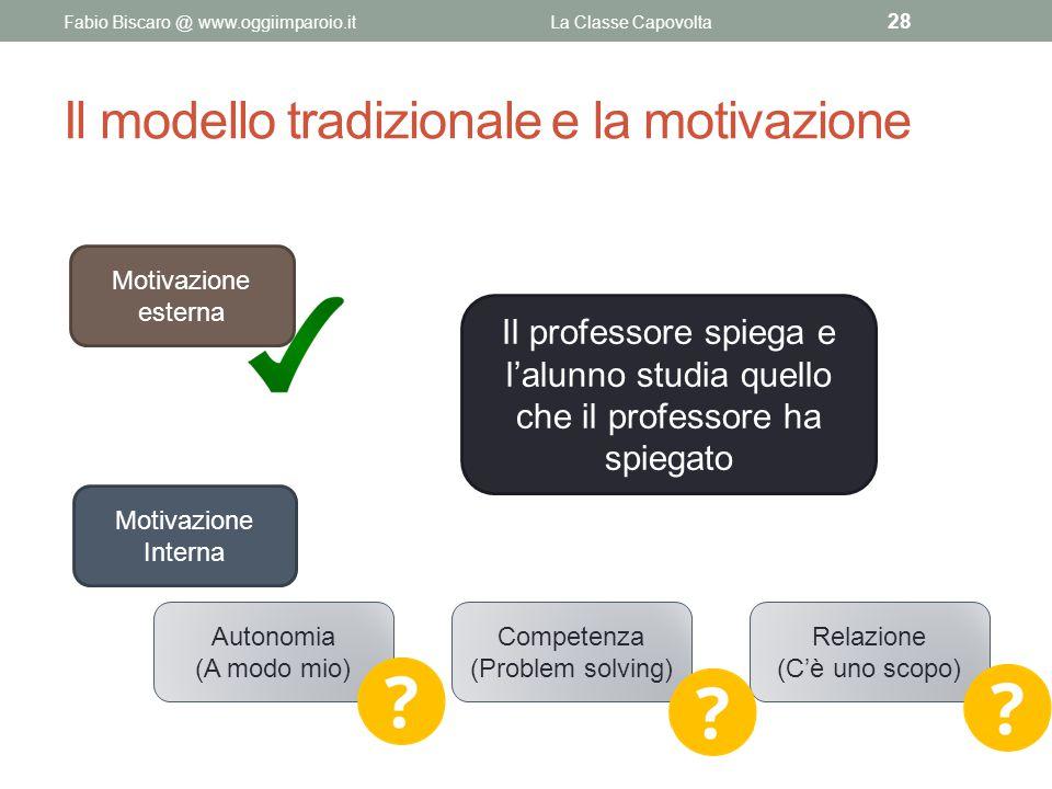 Il modello tradizionale e la motivazione Fabio Biscaro @ www.oggiimparoio.itLa Classe Capovolta 28 Il professore spiega e l'alunno studia quello che i