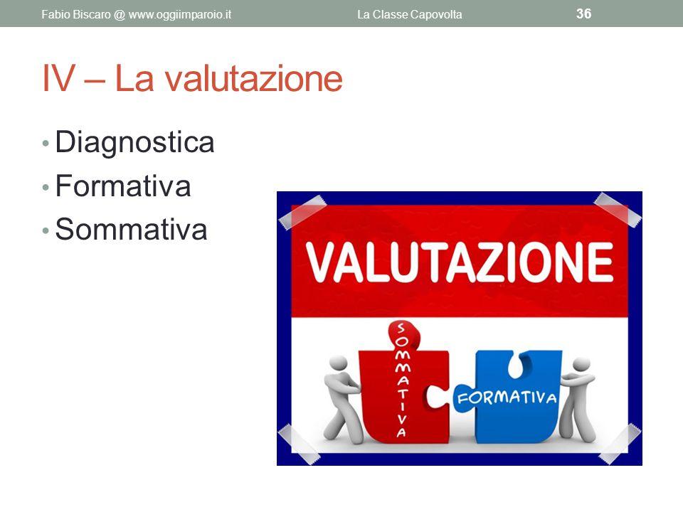 IV – La valutazione Diagnostica Formativa Sommativa Fabio Biscaro @ www.oggiimparoio.itLa Classe Capovolta 36