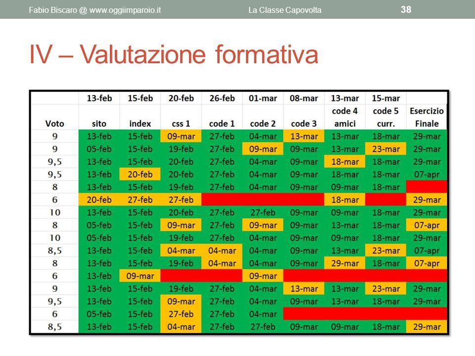 IV – Valutazione formativa Fabio Biscaro @ www.oggiimparoio.itLa Classe Capovolta 38