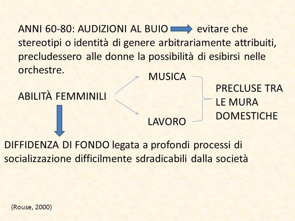 ANNI 60-80: AUDIZIONI AL BUIO evitare che stereotipi o identità di genere arbitrariamente attribuiti, precludessero alle donne la possibilità di esibi
