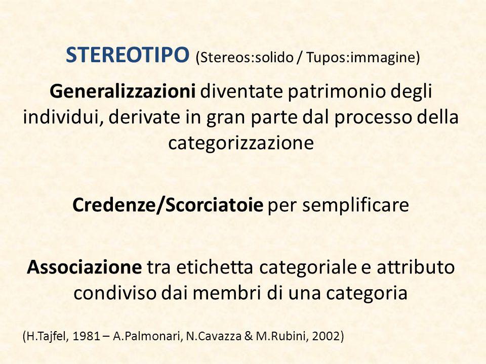 STEREOTIPO (Stereos:solido / Tupos:immagine) Generalizzazioni diventate patrimonio degli individui, derivate in gran parte dal processo della categori