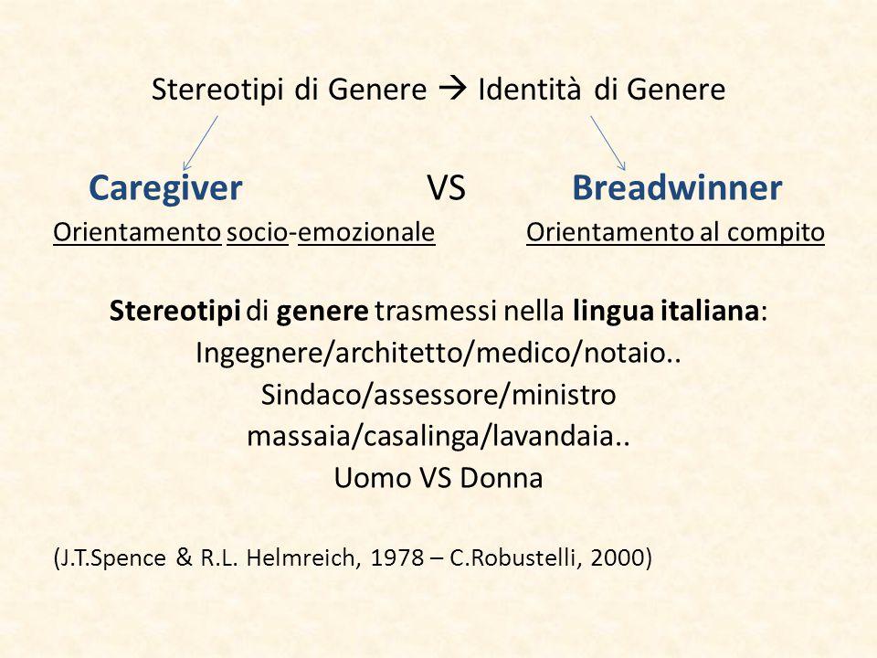 Stereotipi di Genere  Identità di Genere Caregiver VS Breadwinner Orientamento socio-emozionale Orientamento al compito Stereotipi di genere trasmess