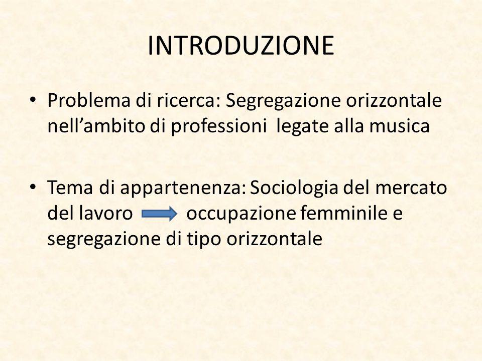 INTRODUZIONE Problema di ricerca: Segregazione orizzontale nell'ambito di professioni legate alla musica Tema di appartenenza: Sociologia del mercato