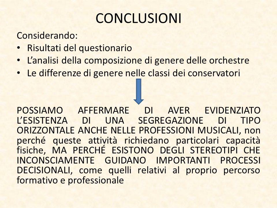 CONCLUSIONI Considerando: Risultati del questionario L'analisi della composizione di genere delle orchestre Le differenze di genere nelle classi dei c