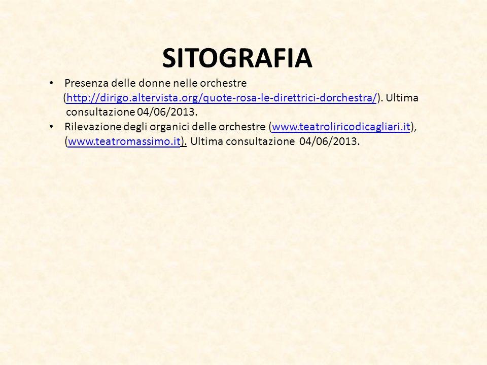 SITOGRAFIA Presenza delle donne nelle orchestre (http://dirigo.altervista.org/quote-rosa-le-direttrici-dorchestra/). Ultimahttp://dirigo.altervista.or