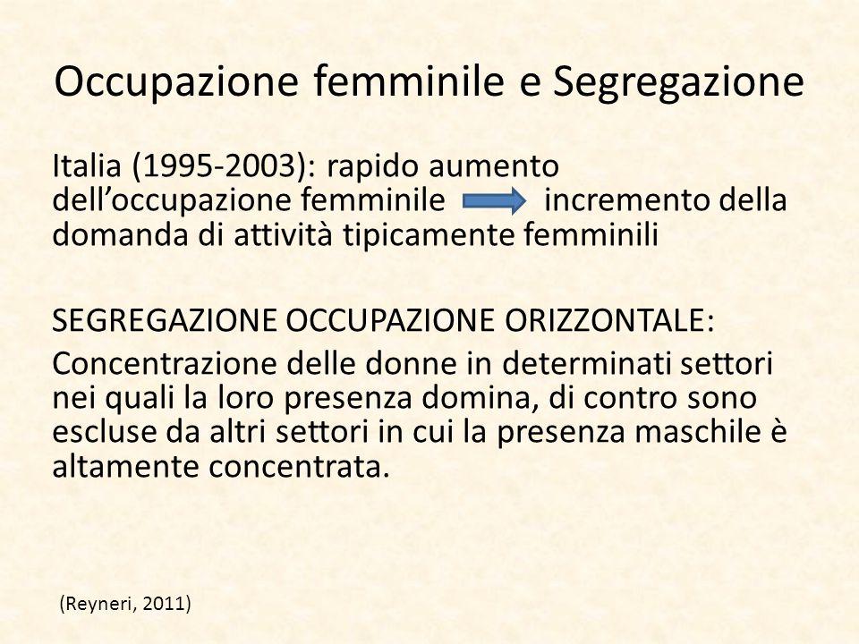 Occupazione femminile e Segregazione Italia (1995-2003): rapido aumento dell'occupazione femminile incremento della domanda di attività tipicamente fe