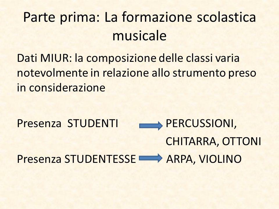 Parte prima: La formazione scolastica musicale Dati MIUR: la composizione delle classi varia notevolmente in relazione allo strumento preso in conside