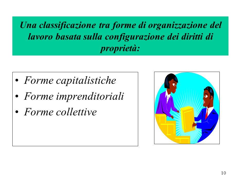 10 Una classificazione tra forme di organizzazione del lavoro basata sulla configurazione dei diritti di proprietà: Forme capitalistiche Forme imprenditoriali Forme collettive