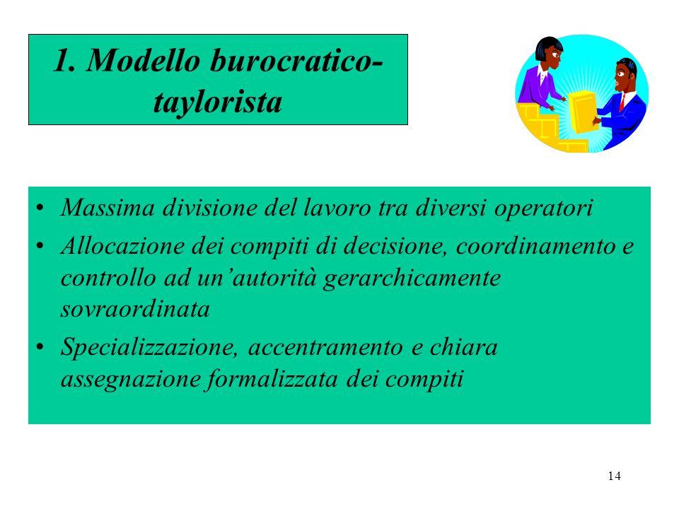 14 1. Modello burocratico- taylorista Massima divisione del lavoro tra diversi operatori Allocazione dei compiti di decisione, coordinamento e control