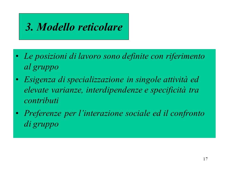 17 3. Modello reticolare Le posizioni di lavoro sono definite con riferimento al gruppo Esigenza di specializzazione in singole attività ed elevate va
