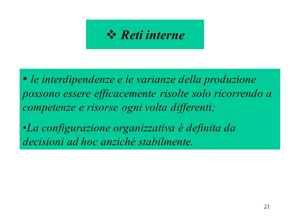 21  Reti interne le interdipendenze e le varianze della produzione possono essere efficacemente risolte solo ricorrendo a competenze e risorse ogni volta differenti; La configurazione organizzativa è definita da decisioni ad hoc anziché stabilmente.