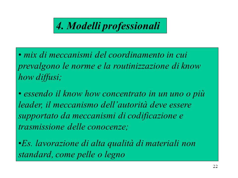22 4. Modelli professionali mix di meccanismi del coordinamento in cui prevalgono le norme e la routinizzazione di know how diffusi; essendo il know h