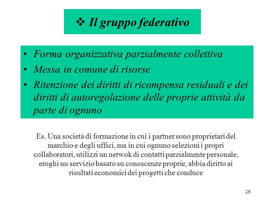 26  Il gruppo federativo Forma organizzativa parzialmente collettiva Messa in comune di risorse Ritenzione dei diritti di ricompensa residuali e dei diritti di autoregolazione delle proprie attività da parte di ognuno Es.