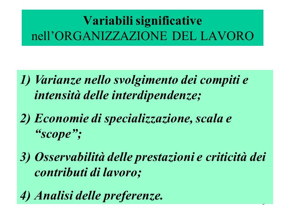 3 Variabili significative nell'ORGANIZZAZIONE DEL LAVORO 1)Varianze nello svolgimento dei compiti e intensità delle interdipendenze; 2)Economie di specializzazione, scala e scope ; 3)Osservabilità delle prestazioni e criticità dei contributi di lavoro; 4)Analisi delle preferenze.