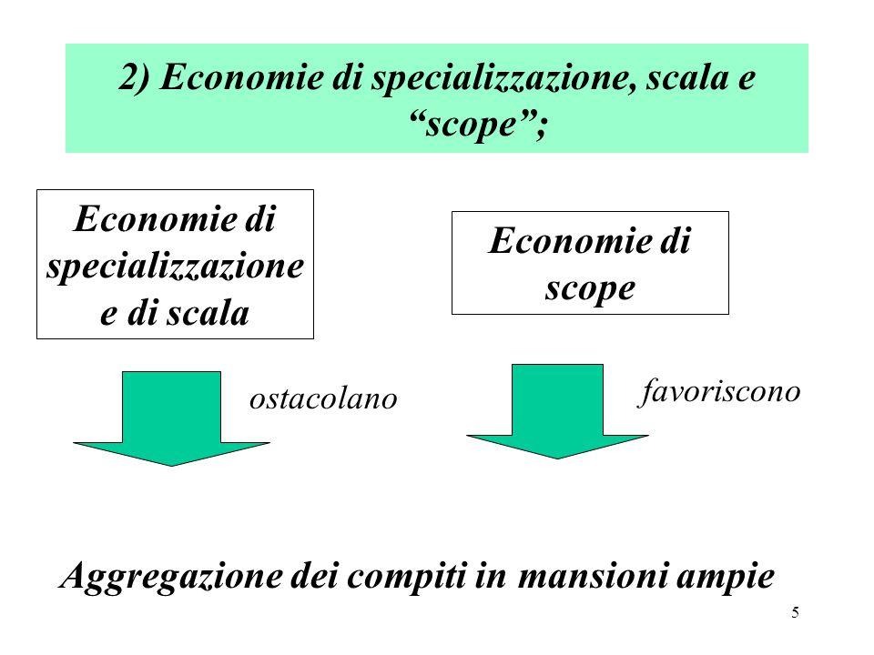 5 2) Economie di specializzazione, scala e scope ; Economie di specializzazione e di scala Economie di scope ostacolano favoriscono Aggregazione dei compiti in mansioni ampie