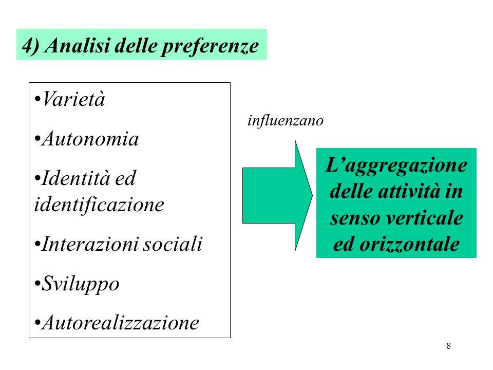8 4) Analisi delle preferenze Varietà Autonomia Identità ed identificazione Interazioni sociali Sviluppo Autorealizzazione L'aggregazione delle attività in senso verticale ed orizzontale influenzano