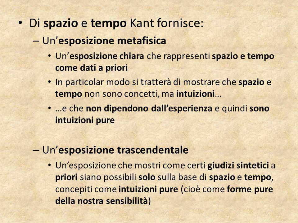 Di spazio e tempo Kant fornisce: – Un'esposizione metafisica Un'esposizione chiara che rappresenti spazio e tempo come dati a priori In particolar mod