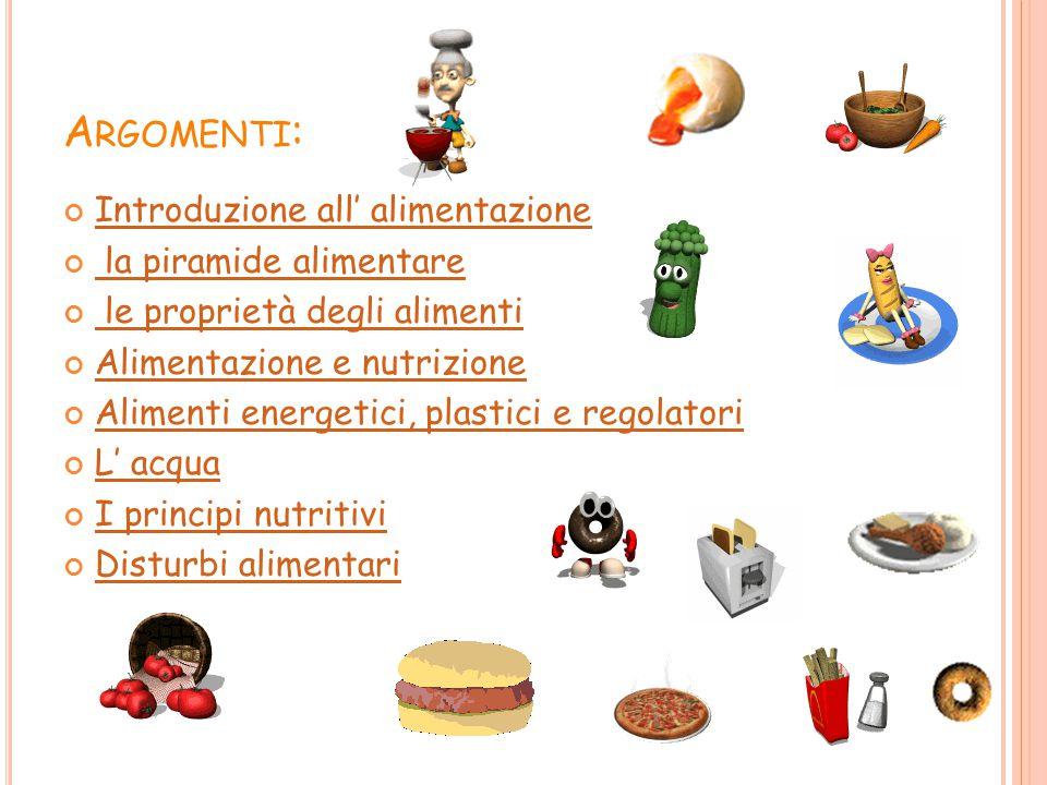 A RGOMENTI : Introduzione all' alimentazione la piramide alimentare le proprietà degli alimenti Alimentazione e nutrizione Alimenti energetici, plasti