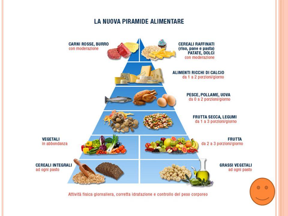 A LIMENTAZIONE E NUTRIZIONE L'alimentazione, indica il processo di assunzione degli alimenti, da parte dell'organismo.