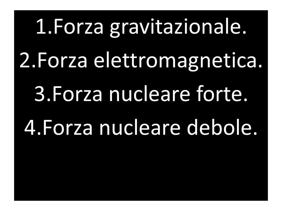 1.Forza gravitazionale. 2.Forza elettromagnetica. 3.Forza nucleare forte. 4.Forza nucleare debole.