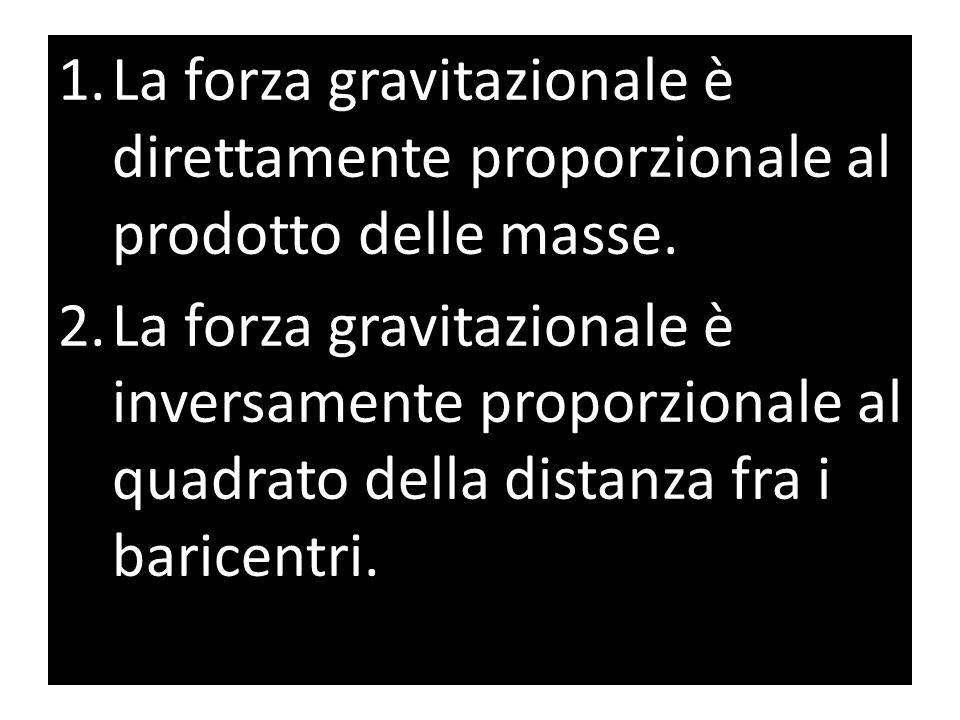 1.La forza gravitazionale è direttamente proporzionale al prodotto delle masse. 2.La forza gravitazionale è inversamente proporzionale al quadrato del