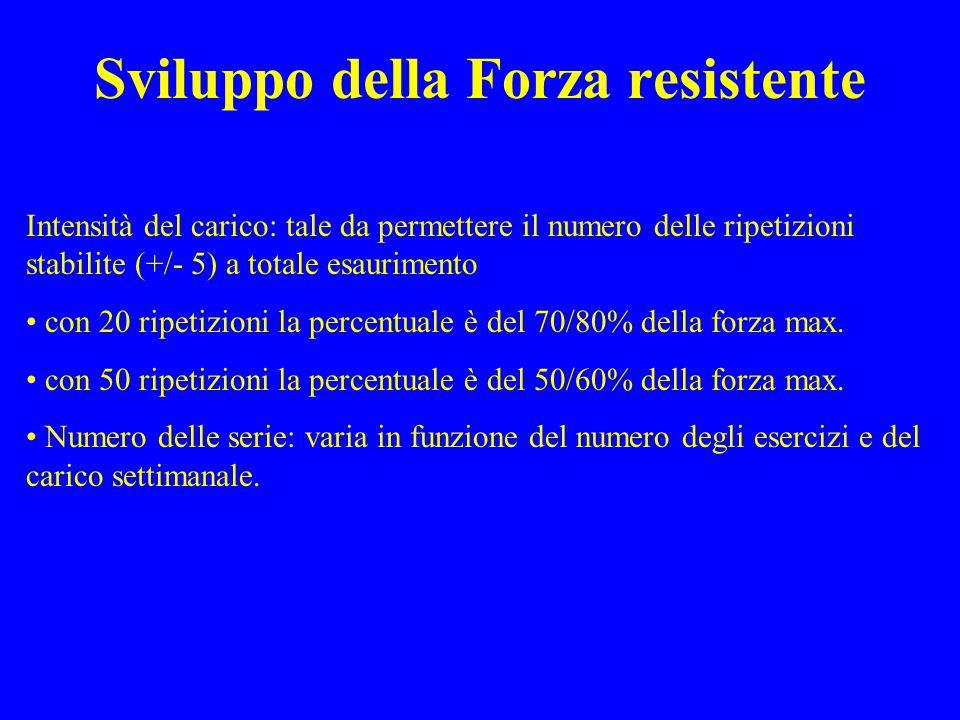 Sviluppo della Forza resistente Intensità del carico: tale da permettere il numero delle ripetizioni stabilite (+/- 5) a totale esaurimento con 20 rip