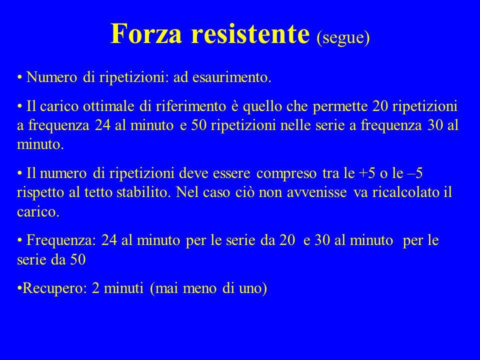 Forza resistente (segue) Numero di ripetizioni: ad esaurimento. Il carico ottimale di riferimento è quello che permette 20 ripetizioni a frequenza 24