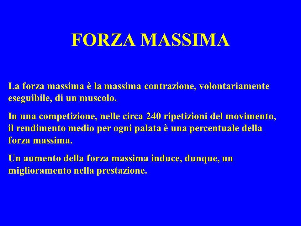 FORZA MASSIMA La forza massima è la massima contrazione, volontariamente eseguibile, di un muscolo. In una competizione, nelle circa 240 ripetizioni d