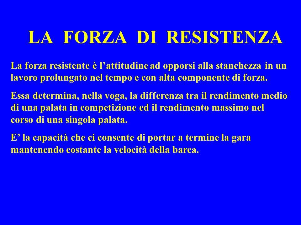 LA FORZA DI RESISTENZA La forza resistente è l'attitudine ad opporsi alla stanchezza in un lavoro prolungato nel tempo e con alta componente di forza.