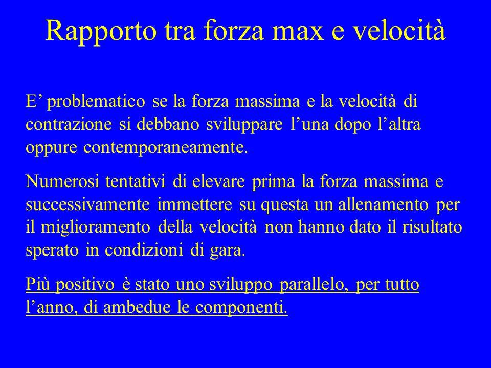 Rapporto tra forza max e velocità E' problematico se la forza massima e la velocità di contrazione si debbano sviluppare l'una dopo l'altra oppure con