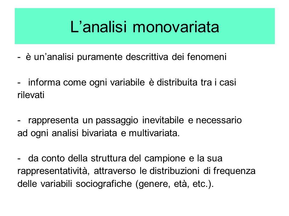 L'analisi monovariata - è un'analisi puramente descrittiva dei fenomeni -informa come ogni variabile è distribuita tra i casi rilevati -rappresenta un