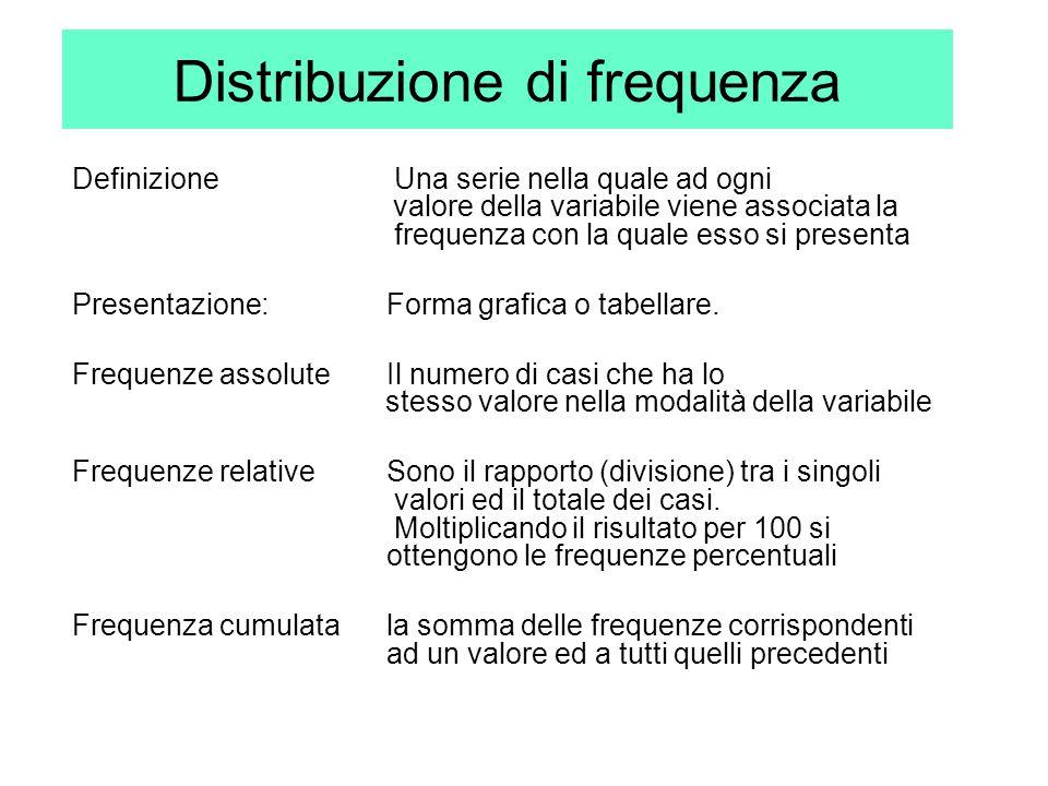 Distribuzione di frequenza Definizione Una serie nella quale ad ogni valore della variabile viene associata la frequenza con la quale esso si presenta