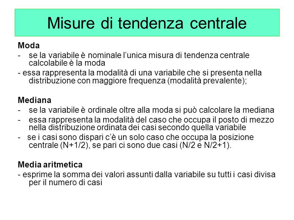 Misure di tendenza centrale Moda -se la variabile è nominale l'unica misura di tendenza centrale calcolabile è la moda - essa rappresenta la modalità