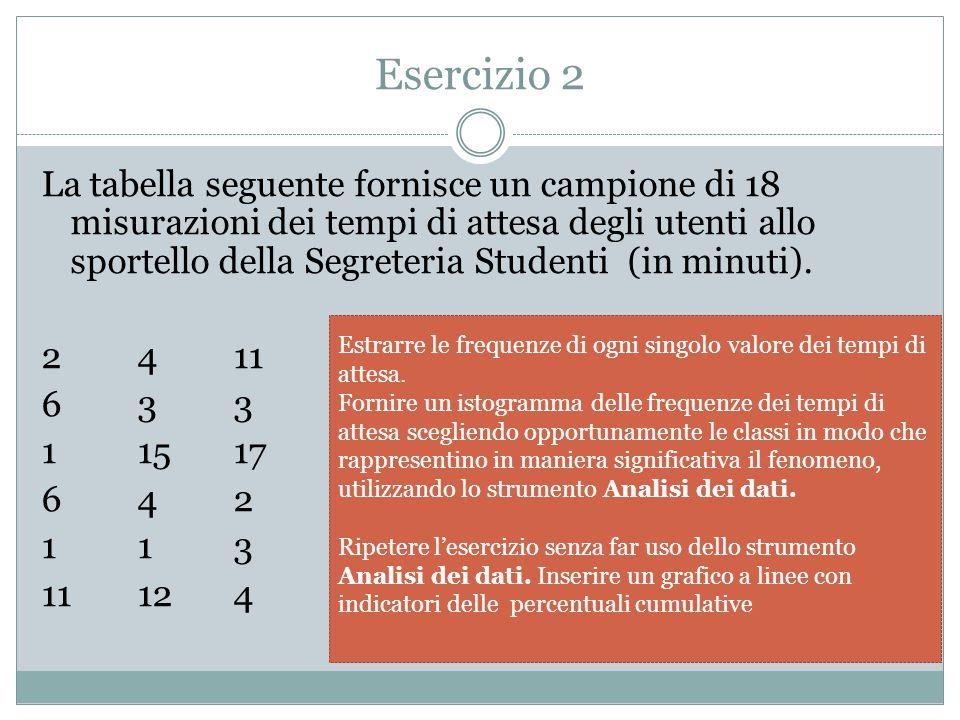 Esercizio 2 La tabella seguente fornisce un campione di 18 misurazioni dei tempi di attesa degli utenti allo sportello della Segreteria Studenti (in m