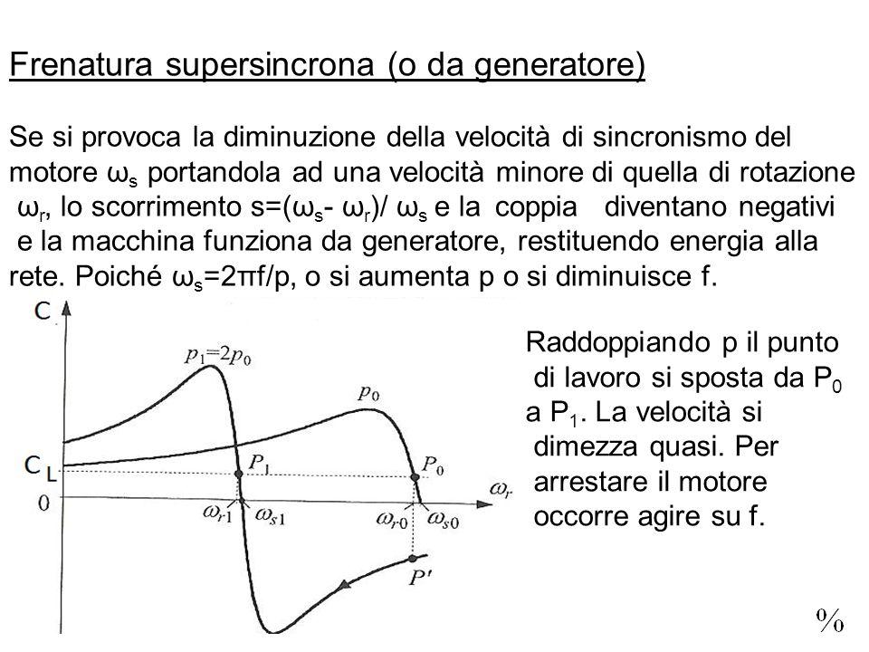 Frenatura supersincrona (o da generatore) Se si provoca la diminuzione della velocità di sincronismo del motore ω s portandola ad una velocità minore