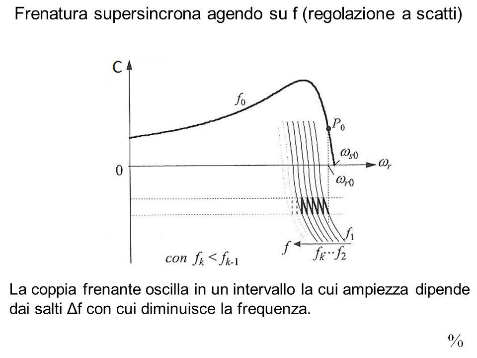 La coppia frenante oscilla in un intervallo la cui ampiezza dipende dai salti Δf con cui diminuisce la frequenza. Frenatura supersincrona agendo su f