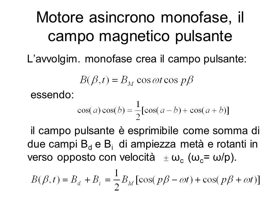 Motore asincrono monofase, il campo magnetico pulsante L'avvolgim. monofase crea il campo pulsante: essendo: il campo pulsante è esprimibile come somm
