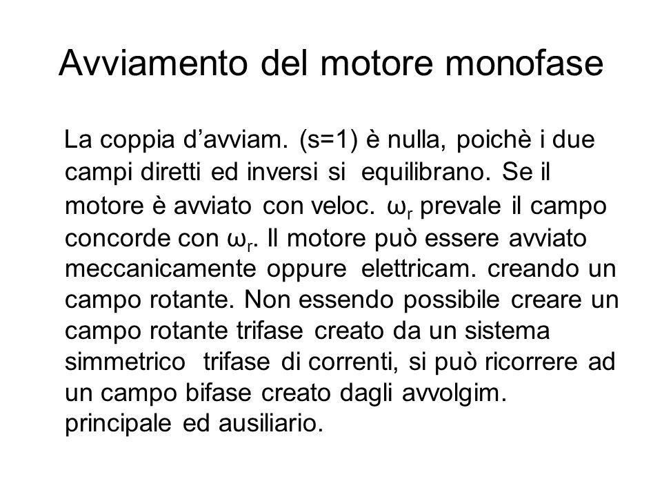 Avviamento del motore monofase La coppia d'avviam. (s=1) è nulla, poichè i due campi diretti ed inversi si equilibrano. Se il motore è avviato con vel