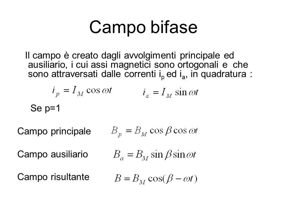 Campo bifase Il campo è creato dagli avvolgimenti principale ed ausiliario, i cui assi magnetici sono ortogonali e che sono attraversati dalle corrent