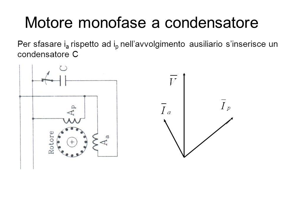Motore monofase a condensatore Per sfasare i a rispetto ad i p nell'avvolgimento ausiliario s'inserisce un condensatore C