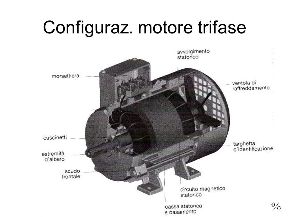 Configuraz. motore trifase